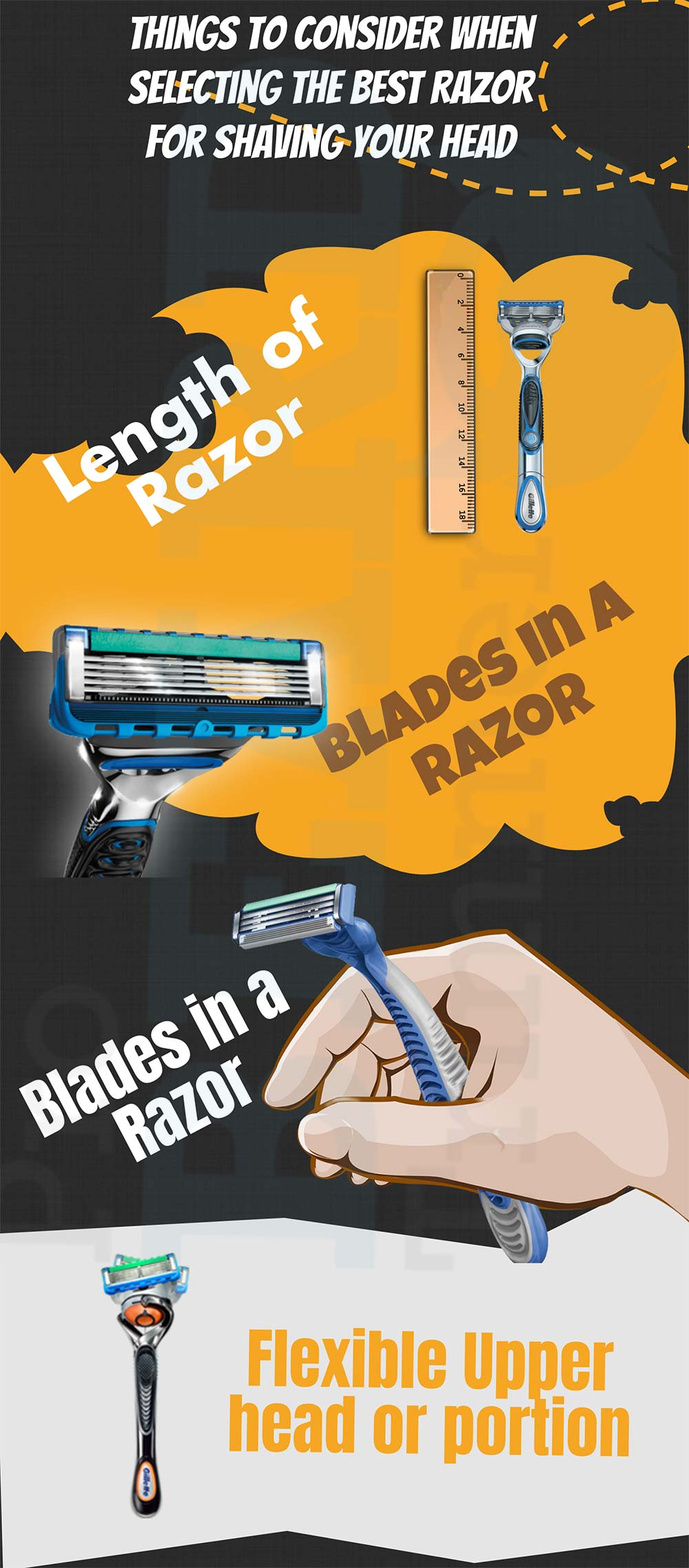Important Things to look while selecting a Razors for your head