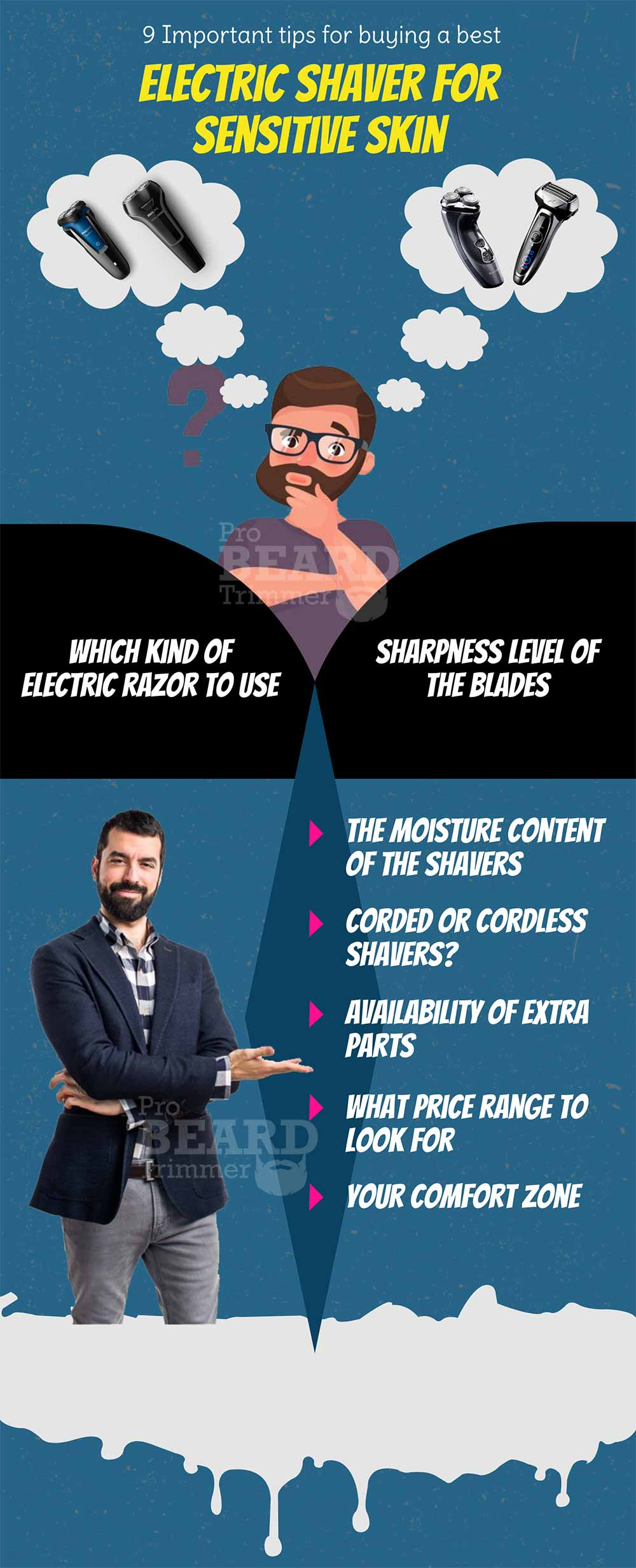 tips to buy electric shavers